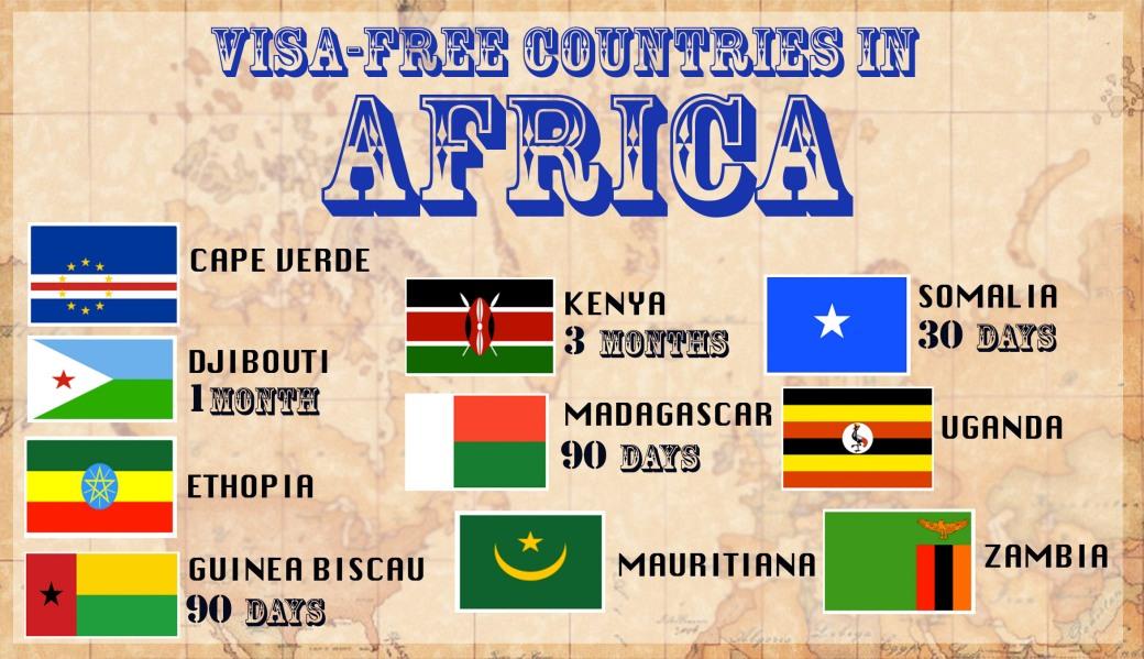 Visa- Free Countries for Philippine Passport | /kabayan/