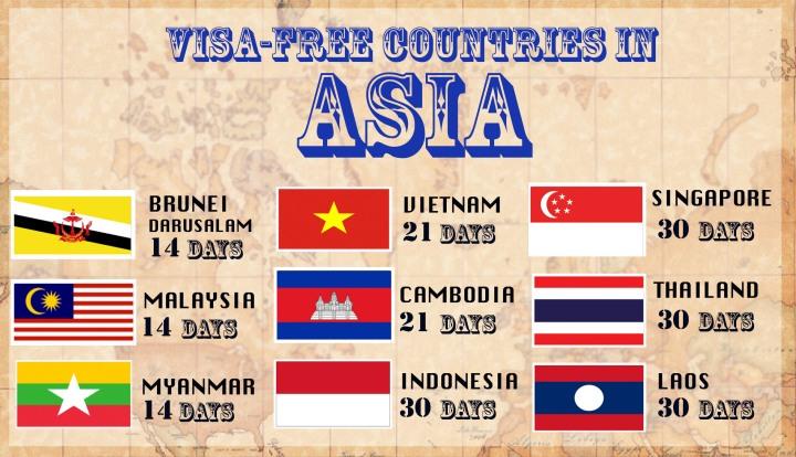 ASIA VISA FREE.jpg