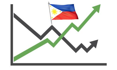 Magkano kitaan sa Stocks? Simulan Na Yan! #TagalogThursday