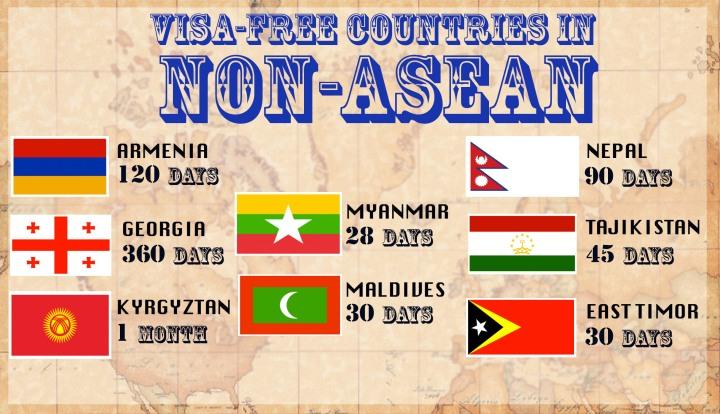NON ASEAN.jpg